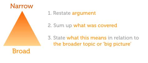 Research Paper Conclusion Guide: How to Conclude an